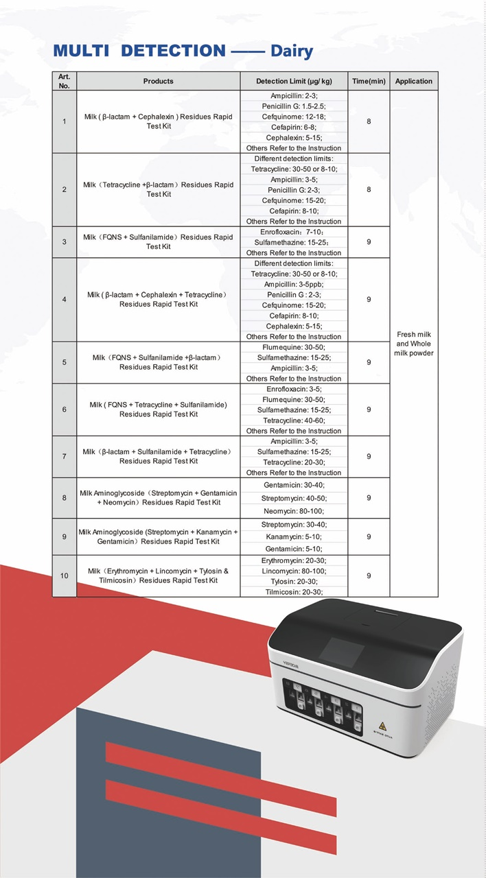 2-bioeasy-product-catalogue_3